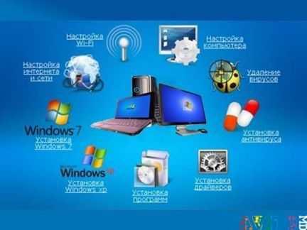 Установка Windows систем, драйверов, программ и др
