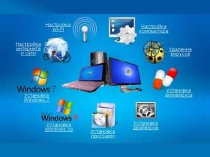 IT, интернет, телеком, Установка и настройка по