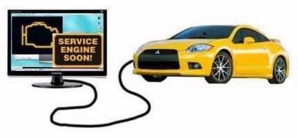 Комплексная диагностика автомобиля