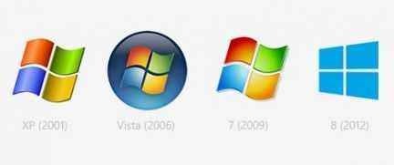 Windows XP, Vista, 7, 8, 10 установка / Ремонт пк