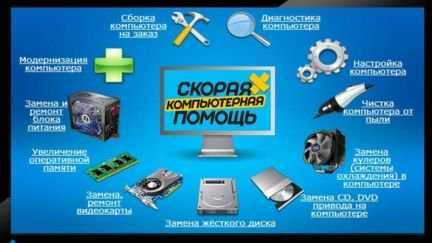 Установка программ Офисного пакета Windows Mac
