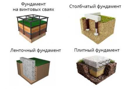 Фундамент, строительство под ключ своя опалубка