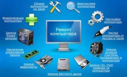Ремонт Ноутбуков Компьютеров