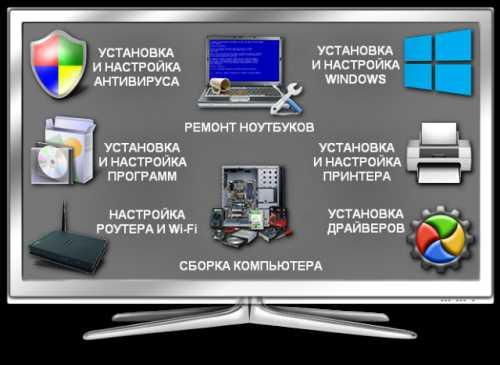 Ремонт компьютеров ремонт ноутбуков установка Windows