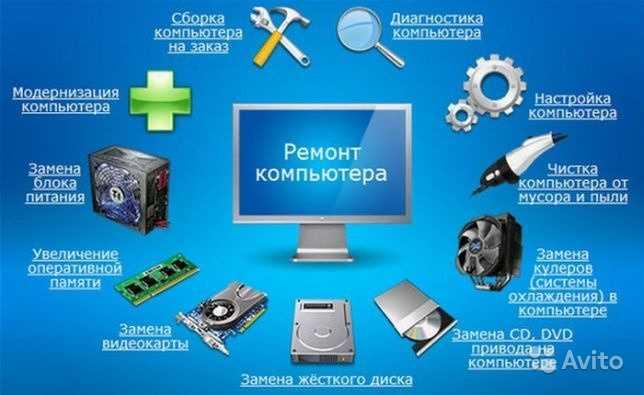 Ремонт компьютеров с выездом по всем районам Новосибирска
